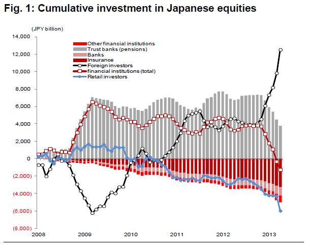 Japanese-equities-Nomura_cr