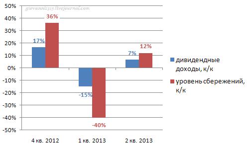 Монитор QE: первоначальной оценки ВВП за 2-ой квартал и отчета по рынку труда за июль