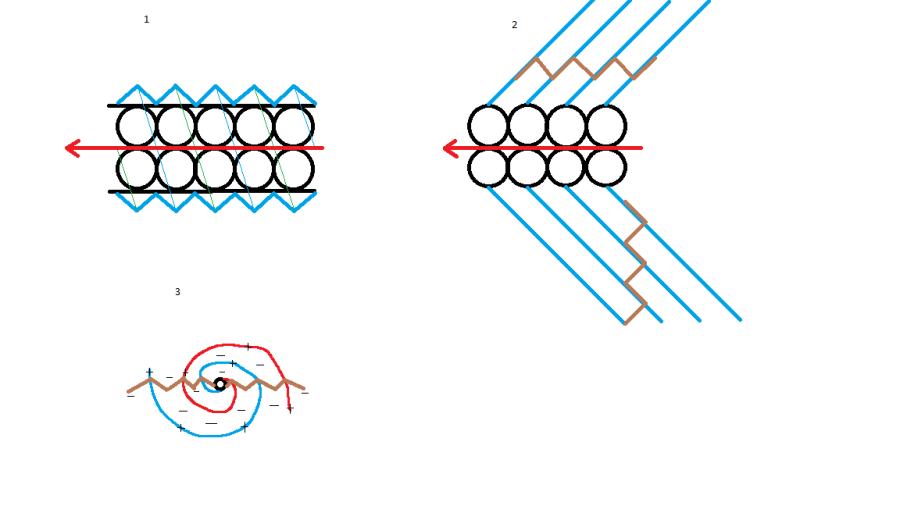 вибрация проводника постоянного тока