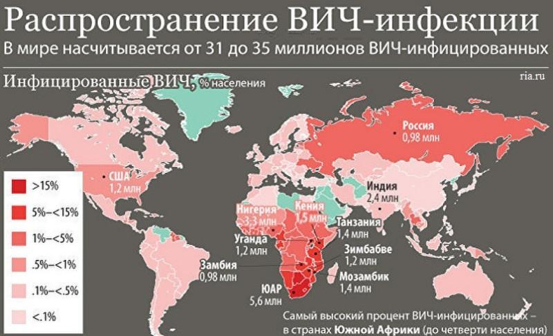 Компания Bayer распространяла ВИЧ по всему миру 902351369.jpg