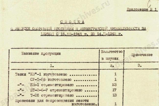 танкиПитер1