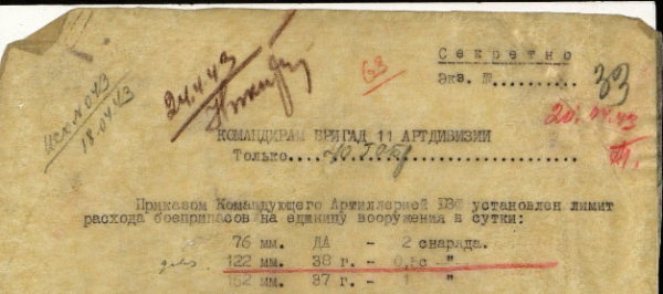 снаряды1943