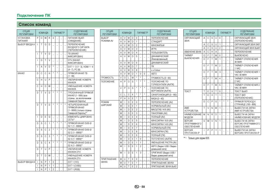 RU LC60LE635_636-page-060