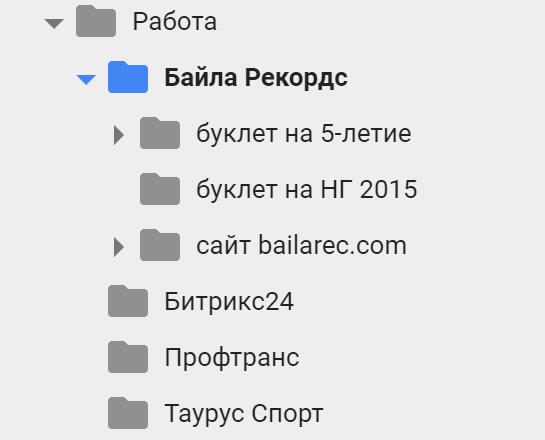 Сохраняете ли вы файлы на Яндекс.Диске, Google Drive или на жестком диске — структура папок подходит для всех вариантов