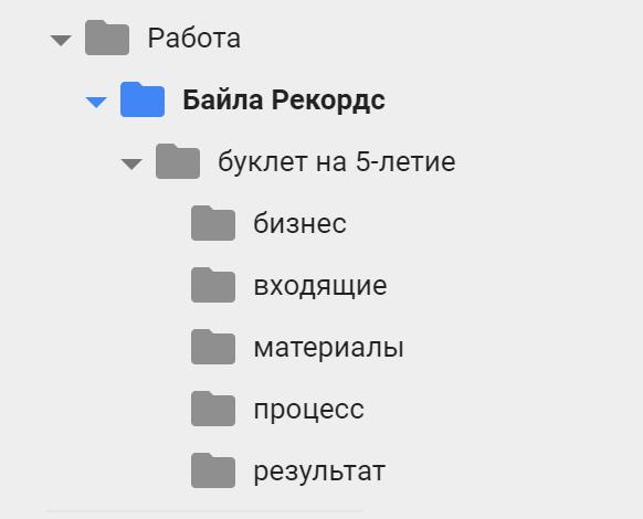Внутри каждого проекта вы видите всегда один и тот же набор из пяти подпапок