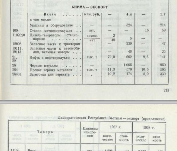 19681967а