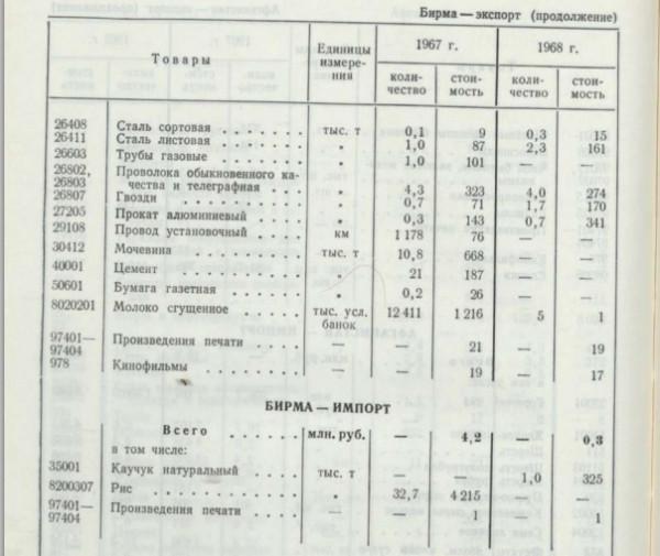 196719682