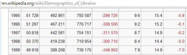 украина9599