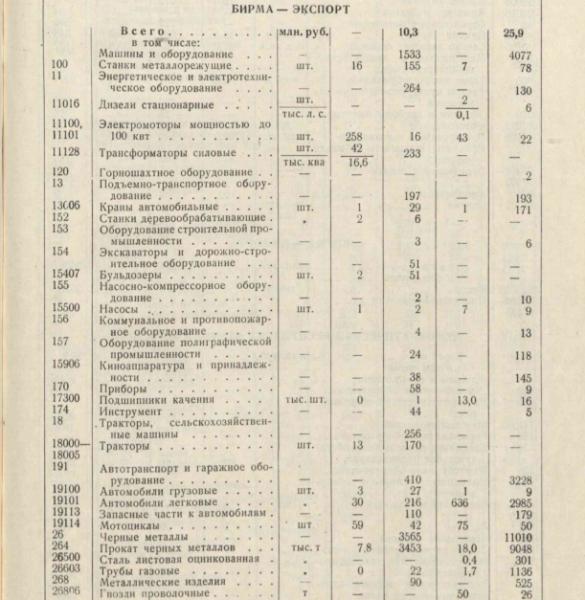 бирма5758