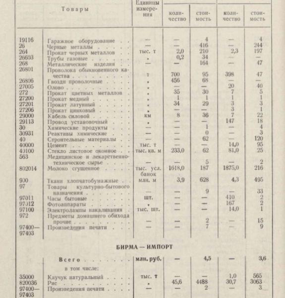 195960б