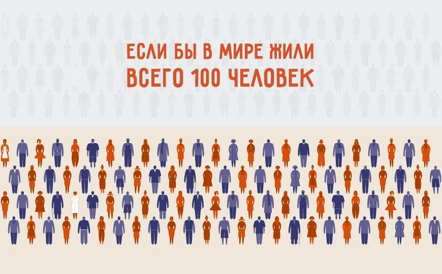 Если бы на Земле жило всего 100 человек