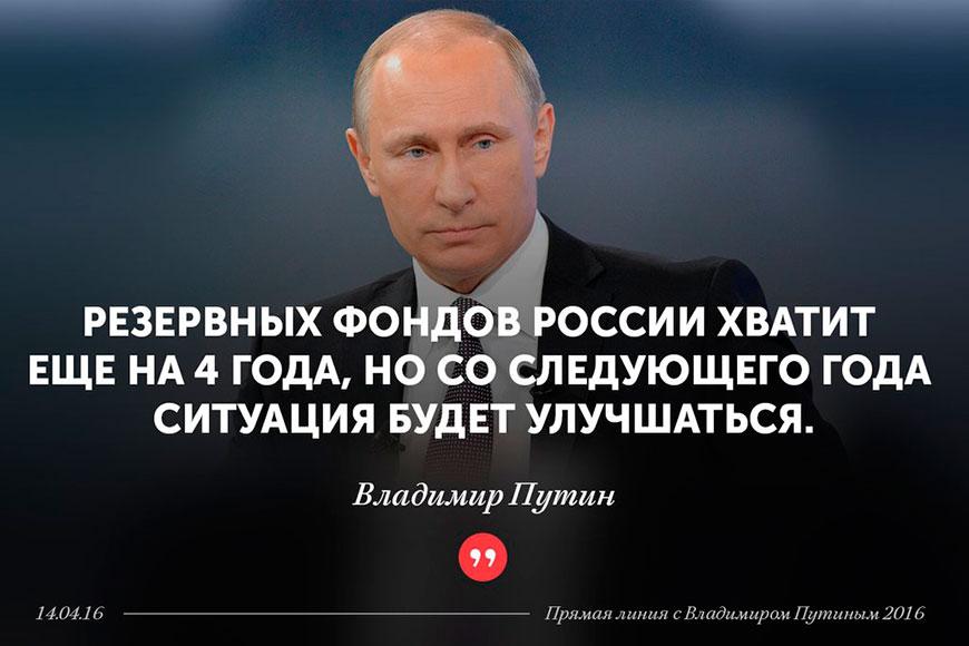 Прямая линия с Путиным. Ключевые цитаты