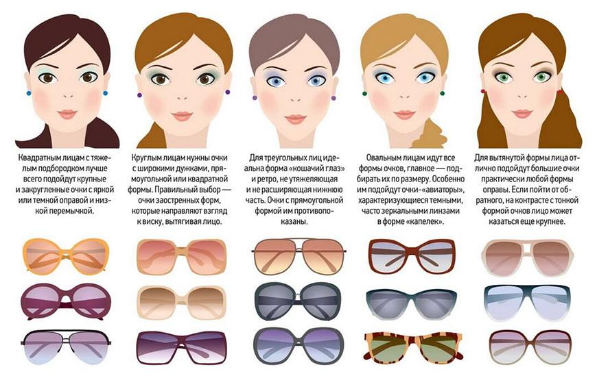 Полезные советы: какие очки подойдут к вашей форме лица?