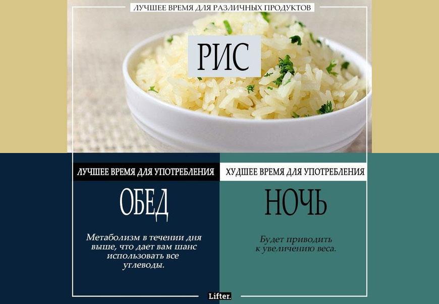 лучшее время для еды различных продуктов