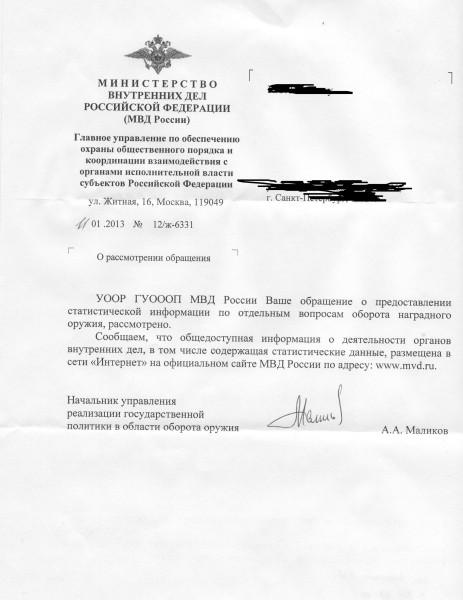 маликов2