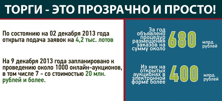 Первая инфографика ч1