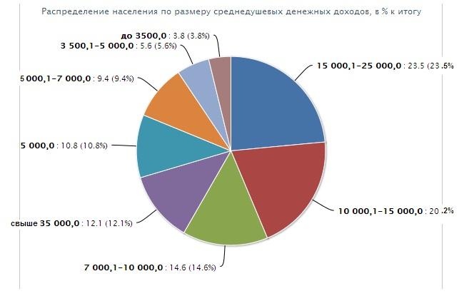 dohody-cheboksary