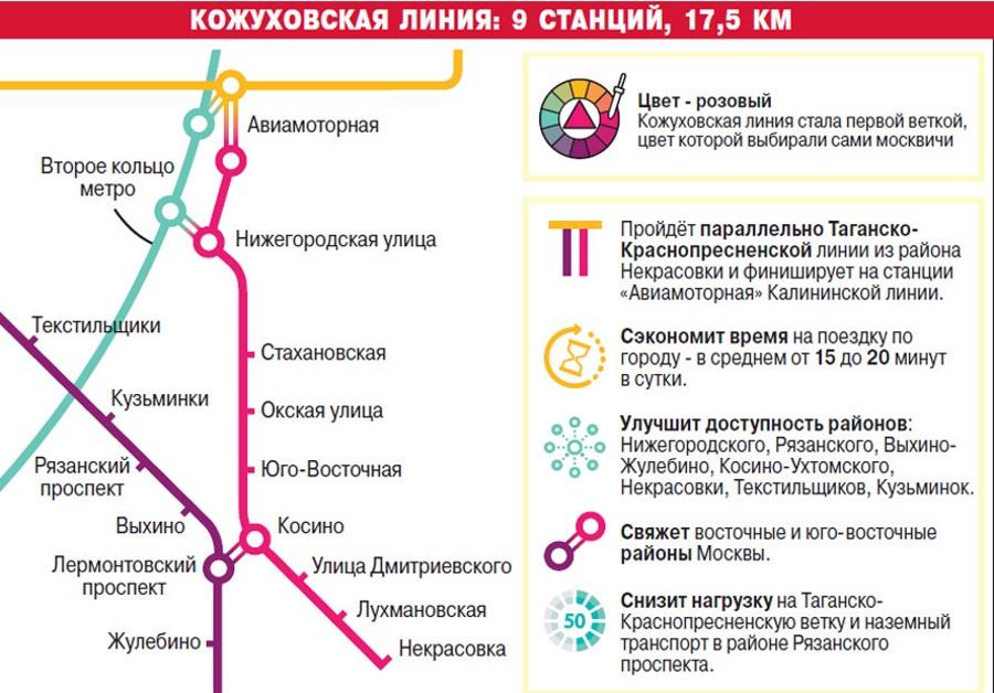 В Ташкент на московском метро