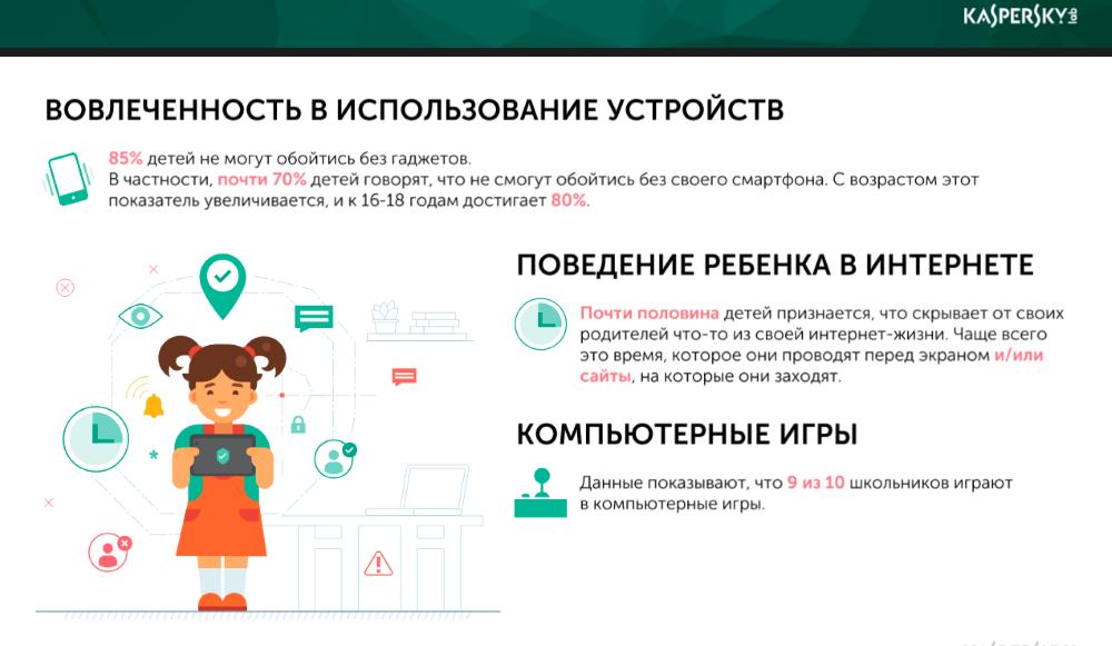Как защитить ребенка от угроз интернета