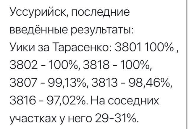 Регионы против Путина?