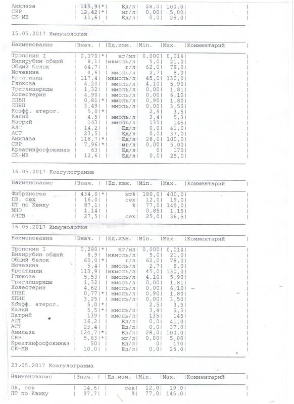 Эпикриз (3)