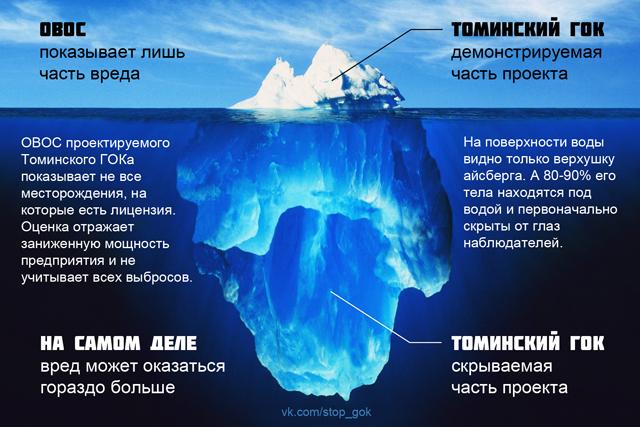 Tominskiy-GOK_aisberg_640