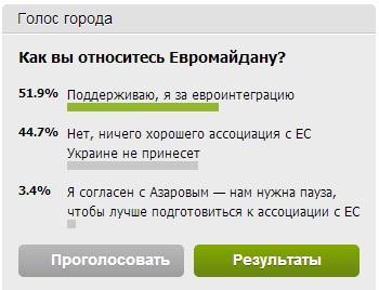 Голосование на сайте Донецка
