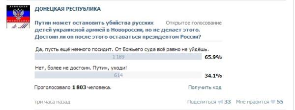 Опрос Путин