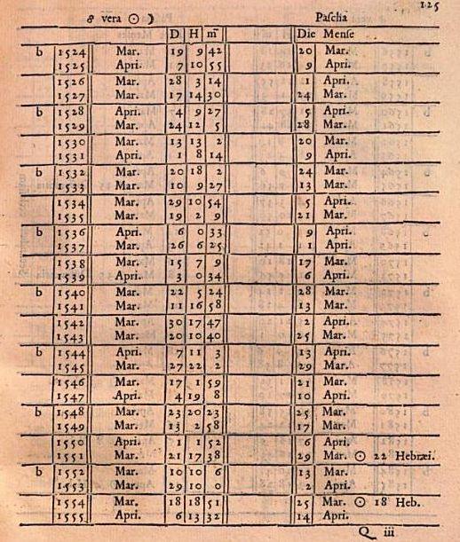 Пасха 1555