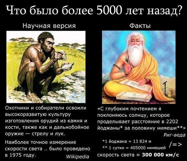 5000 лет назад