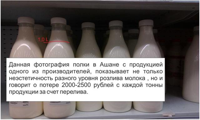 Готовые исследования - Производство продуктов питания