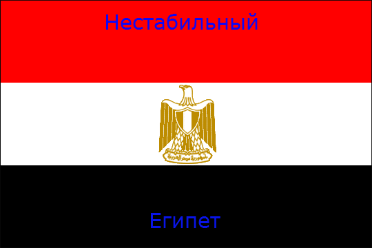 Нестабильный Египет