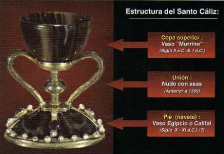 Estructura Santo Caliz