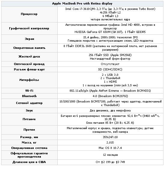 Спецификация - ноутбук MacBook Pro