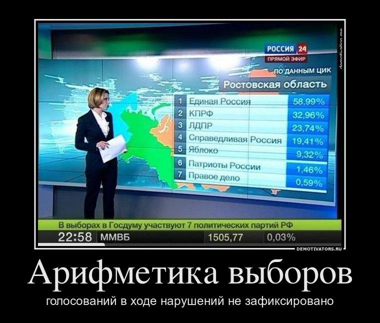 arifmetika-vyiborov