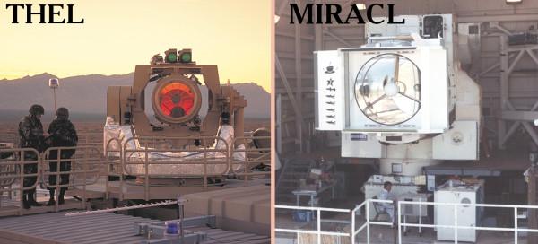 MIRACL-THEL
