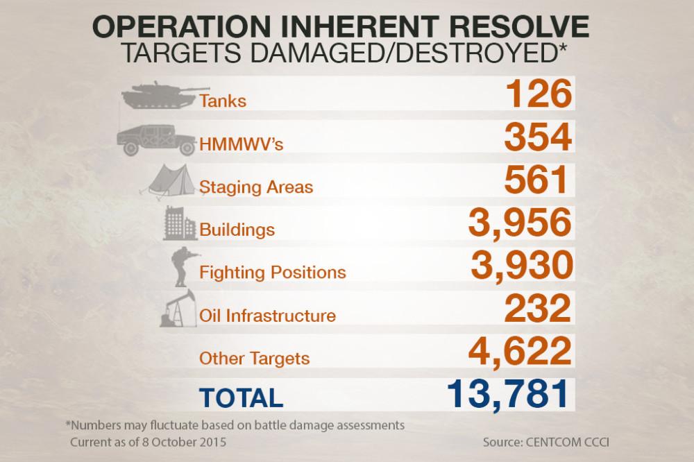Operation-Inherent-Resolve-October8
