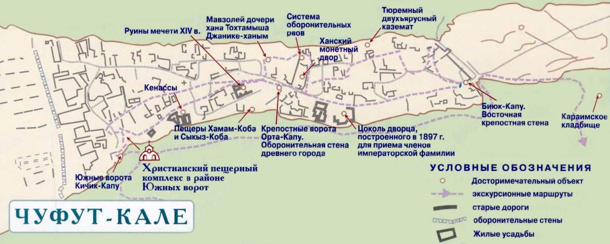 План Чуфут-Кале