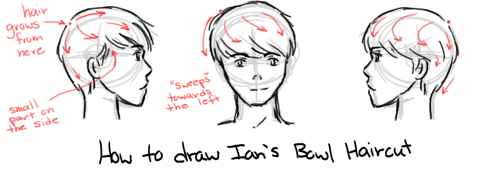 How to Draw Ian's Bowl Haircut