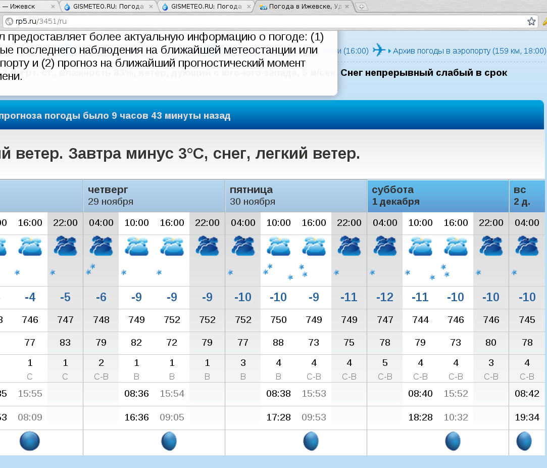 Прогноз погоды от гисметео в свободном