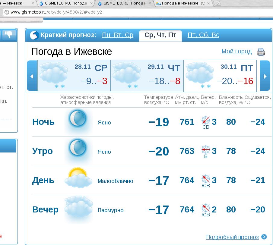 Погода в белый яр алтайский хакасия