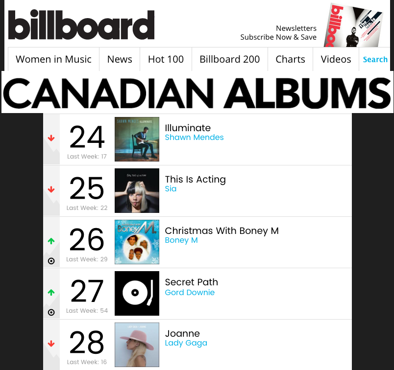 Boney_M_Billboard_Canada