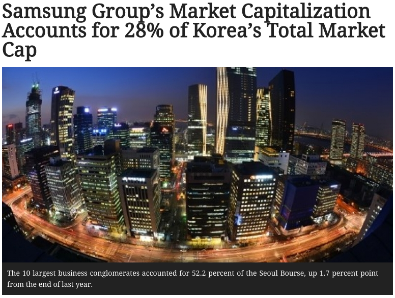 Samsung_Group_economy