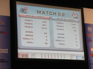 Match 52 Results