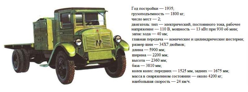 Электромобиль (1)