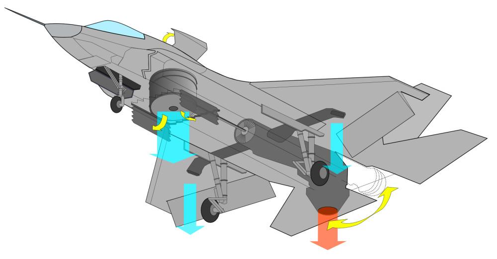 F-35 (2)