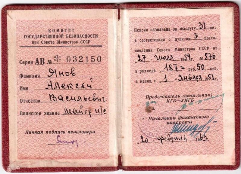 Пенсия майора КГБ-187 рублей (1963г.)
