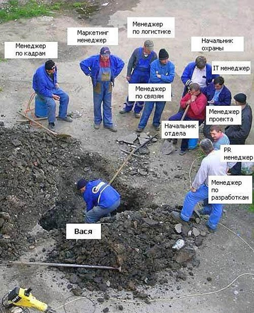 Бесполезные профессии