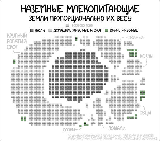 http://xkcd.ru/1338/