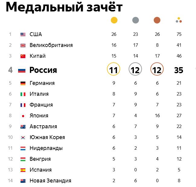 Олимпиада3